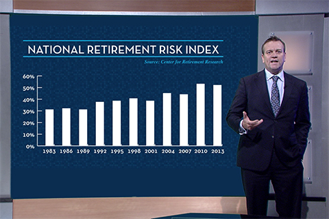 retirement risk full episode