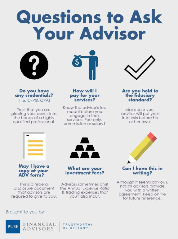 questions to ask your advisor