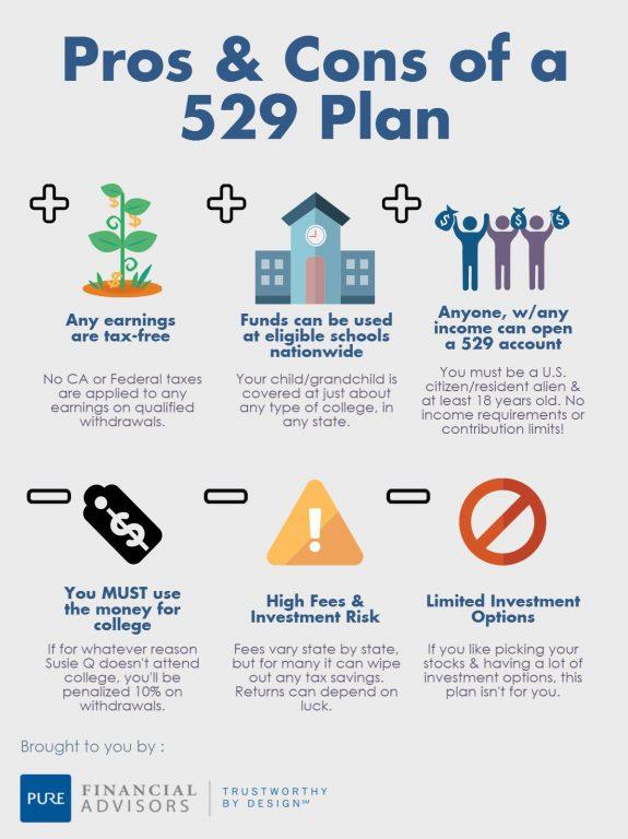 Advantages and Disadvantages of a 529 Plan