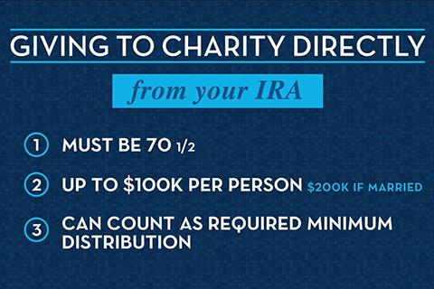 charity ira