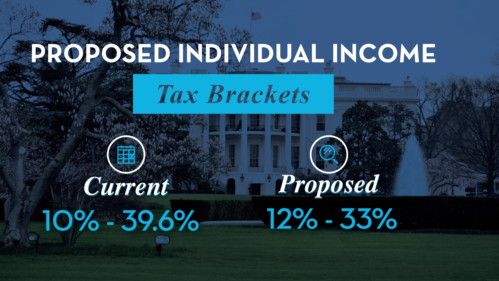 Tax-Brackets-Trump