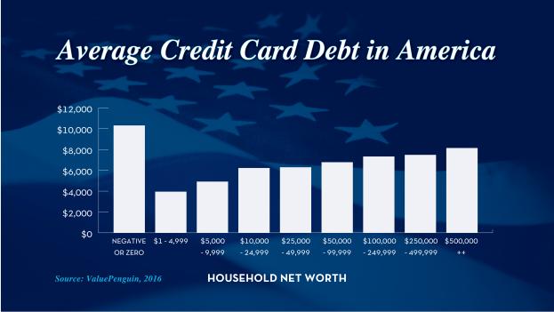 9-credit-debt-YMYW Season 4_Ep1-01