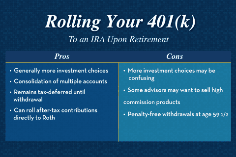 pros and cons of rolling 401(k) into IRA