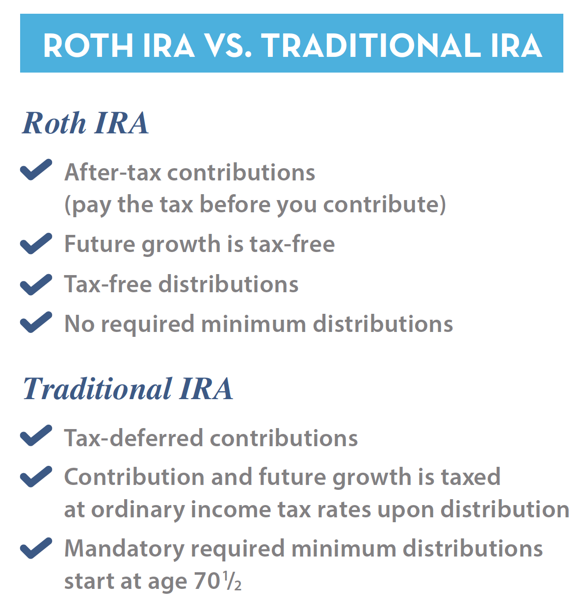 Roth vs Traditional for Tax Efficiency