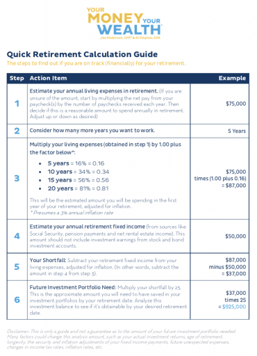YMYW Quick Retirement Calculation Guide