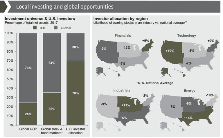 What is Portfolio Diversification? | Pure Financial Advisors